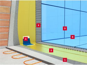 1. Baumit Grund – grunt 2. Baumacol Proof – folia w płynie 3. Baumacol Strap – taśma uszczelniająca 4. Baumacol FlexUni – elastyczna zaprawa klejąca 5. Baumacol PremiumFuge – zaprawa do spoinowania 6. Baumacol Silikon – wypełniacz silikonowy