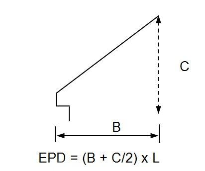 w którym:B - odległość w poziomie od narożnika do kalenicy,C - wysokość dachu,               L – długość dachu