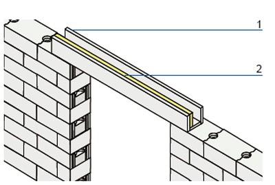 Nadproże w kształtce U: 1. kształtka z betonu komórkowego, 2. izolacja termiczna.