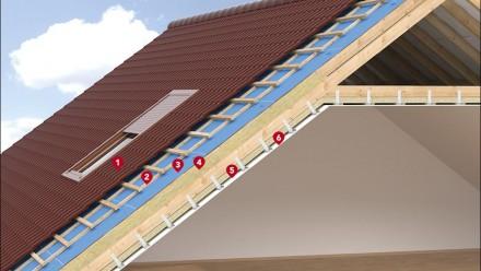 Membrana dachowa zabezpiecza termoizolację przed zawilgoceniem (fot. Rockwool)