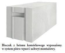 Bloczek z betonu komórkowego wyposażony w system pióro-wpust i uchwyt montażowy