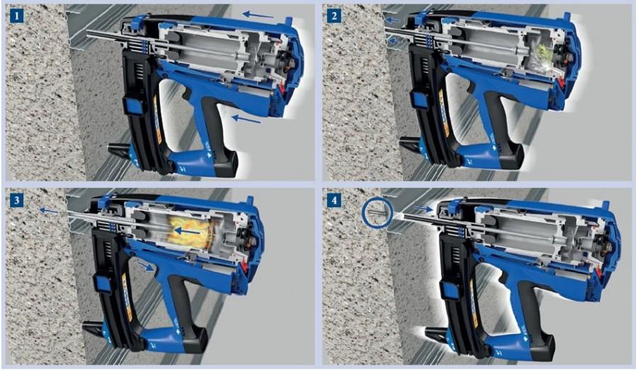 Montaż gwoździ z użyciem osadzaka Rawlplug