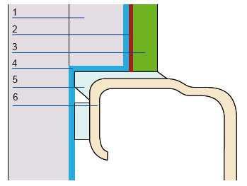 Dwuwarstwowe wykonanie pasa nadwannowego: 1. płyty gipsowo-włóknowe, 2. klej do glazury, 3. płytki ceramiczne, 4. izolacja wodochronna, 5. uszczelnienie trwale elastyczne, 6. brzeg wanny.