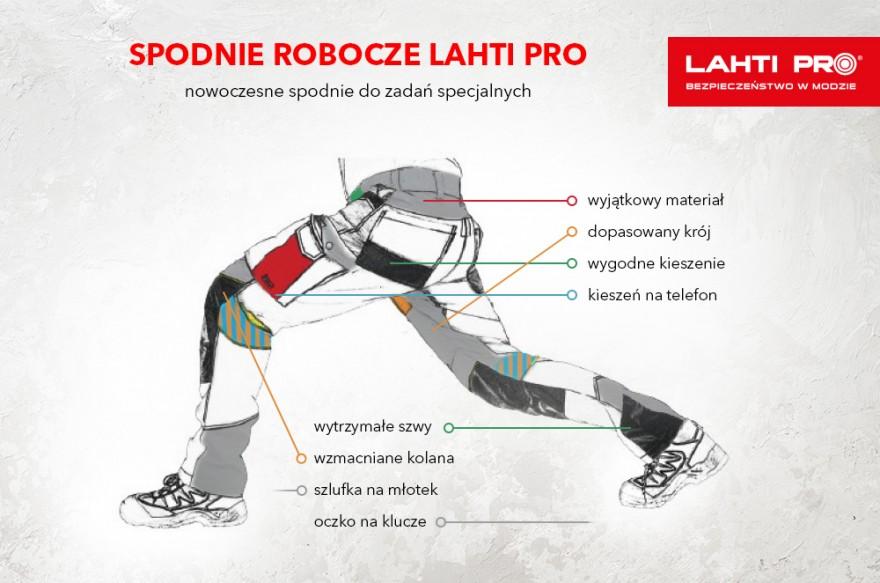 Funkcjonalność spodni roboczych jeansowych slim fit Lahti Pro