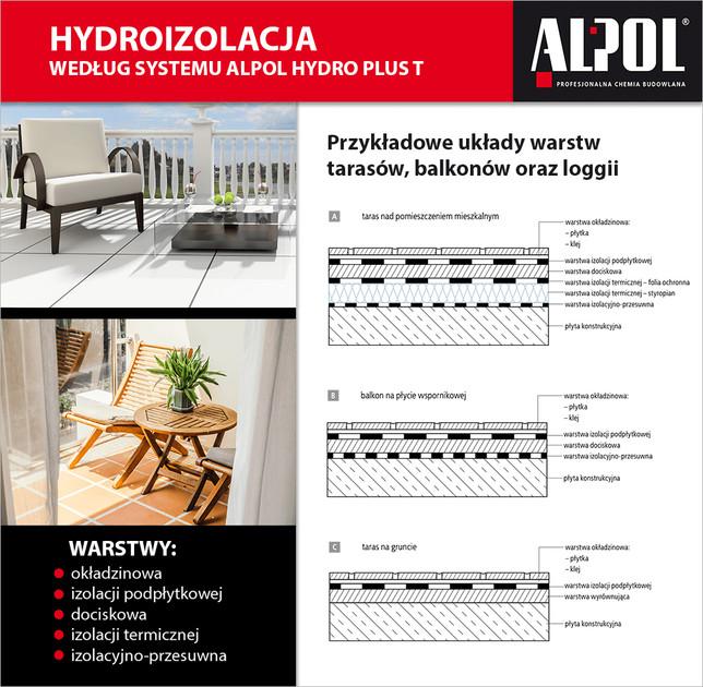 Hydroizolacja tarasu według systemu ALPOL HYDRO PLUS T