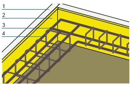 Zbrojenie wieńca: 1. płytki z betonu komórkowego, 2. izolacja termiczna, 3. pręty zbrojeniowe śr. 8 mm, 4. strzemiona ze stali.