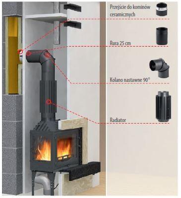Schemat przyłącza kominowego