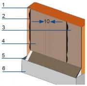 Najprostsze rozwiązanie izolacji pionowej z podwójnej warstwy papy: 1 – ściana, 2 – lepik, 3 – papa, pierwsza warstwa, 4 – papa, druga warstwa, 5 – skos z zaprawy lub betonu, 6 – fundament. Zakład papy: 10 cm.