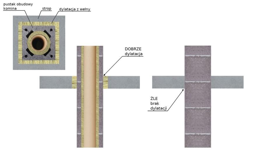 Schemat 1, Źródło: archiwum LEIER