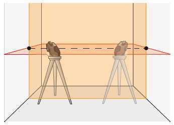 Podczas kontroli linii poziomych jest emitowana płaszczyzna pozioma – pomiar należy wykonać dwukrotnie.