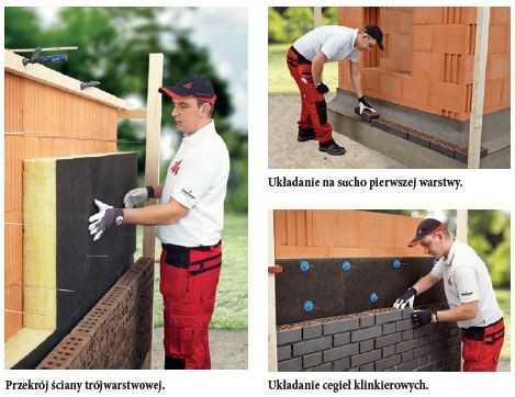 Budowanie ściany elewacyjnej