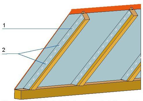 Mocowanie wiatroizolacji: 1 – brzegi pasów folii wywinięte na krokwie, 2 – zszywki metalowe.