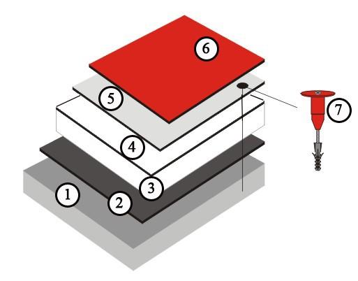 System dachowy : 1.Podłoże żelbetonowe; 2.Folia paroizolacyjna o grubości 0,2mm; 3.Płyta styropianowa EPS-100-038; 4.Przekładka z welonu z włókien szklanych; 5.Papa podkładowa LEMBIT O P-V70 S30; 6.Papa wierzchniego krycia LEMBIT NRO;7.Łącznik mechaniczny teleskopowy.
