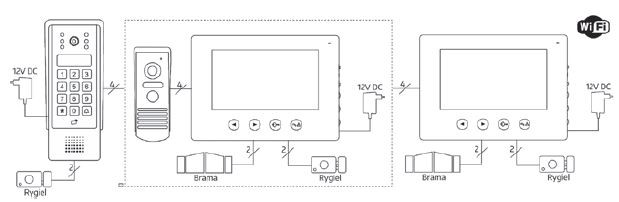 Przykładowy schemat podłączenia wideodomofonu