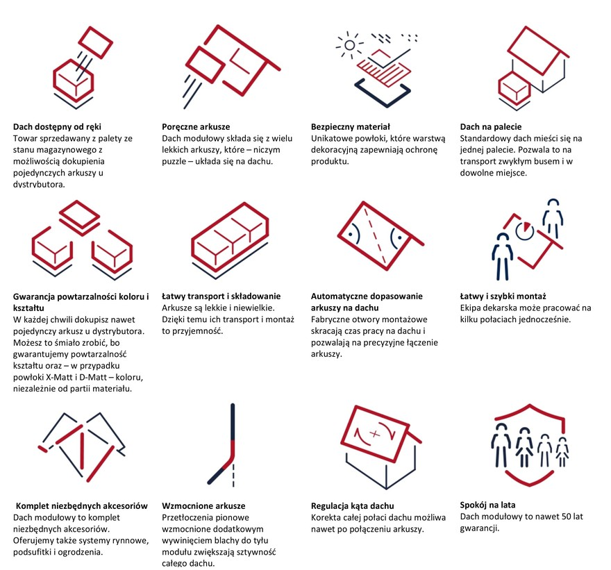 Cechy dachów modułowych Budmat