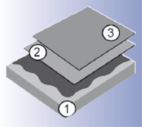 1. Podłoże betonowe 2. Papa podkładowa ASPOT V60 S30 3. Papa wierzchniego krycia ASPOT V60 S42