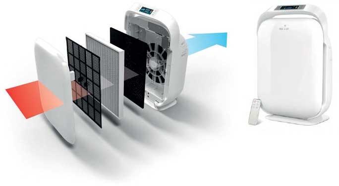 System filtracji w oczyszczaczu HL-OP-20