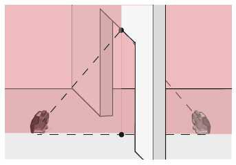 Linie pionowe kontroluje się również dwukrotnie, przy czym urządzenie nie może stać na statywie.