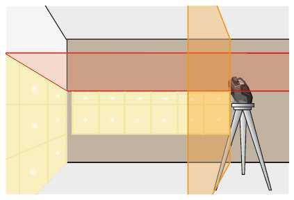 Do układania glazury wykorzystuje się płaszczyzny: poziomą i pionową. Prace wykonuje się bez przestawiania urządzenia.
