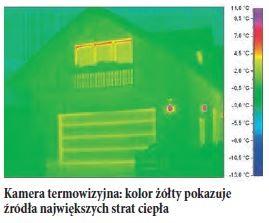 Kamera termowizyjna: kolor żółty pokazuje źródła największych strat ciepła