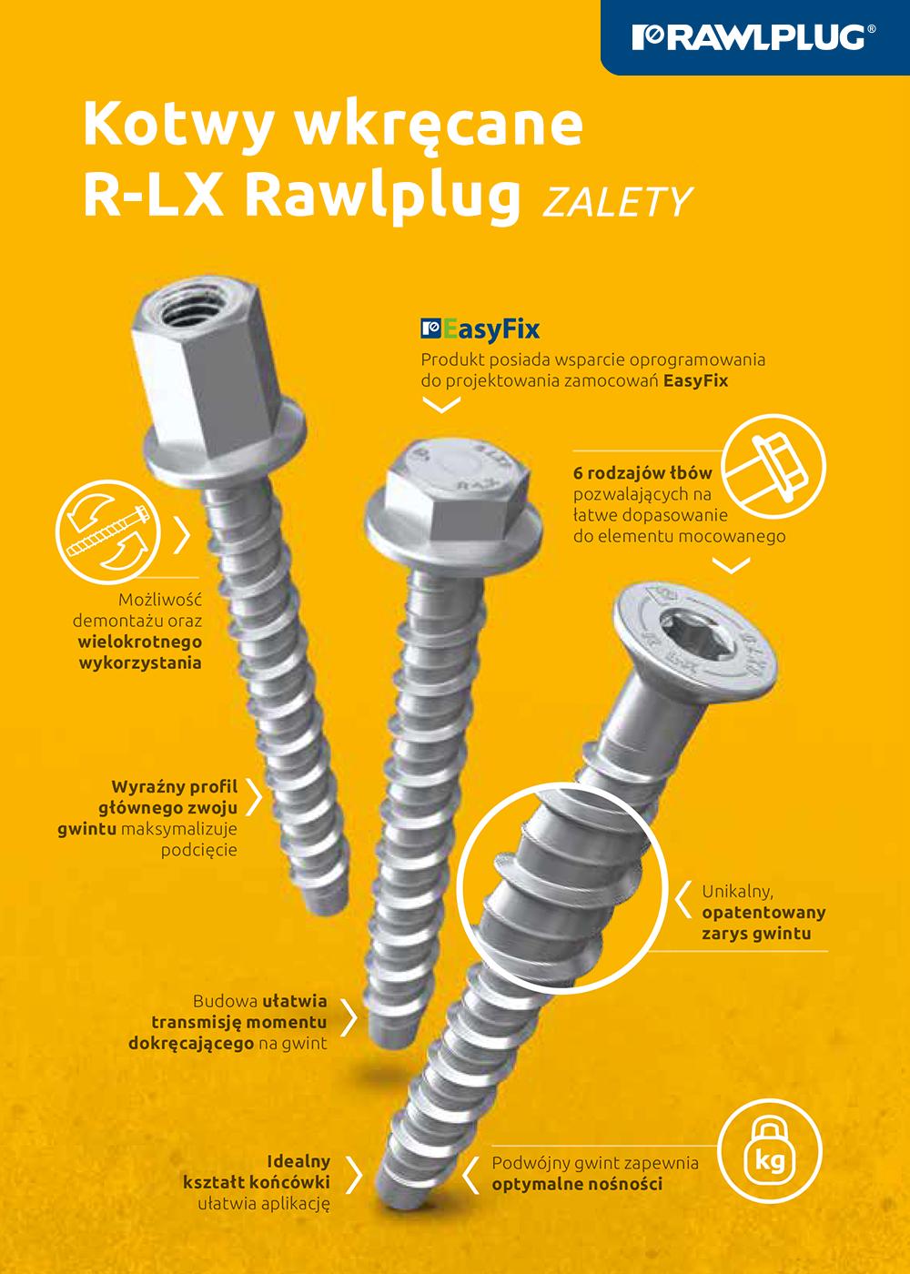 Kotwy wkręcane R-LX Rawlplug