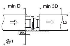 Prawidłowe rozmieszczenie wentylatora w ciągu poziomym kanałów wentylacyjnych