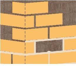 Dzięki płytkom narożnikowym wykończona ściana wygląda jak wzniesiona z cegieł.