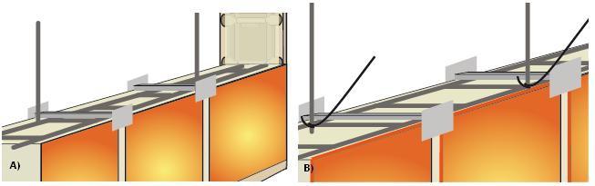 A) Pręty zbrojenia pionowego umieszcza się w spoinach na przemian po zewnętrznej i wewnętrznej stronie pustaka, pilnując, aby nie dotykały do niego. Taki układ dotyczy tylko ścianek o przebiegu prostoliniowym.         .B) W miejscach krzyżowania się zbrojenia, zbrojenie poziome oraz pionowe łączy się drutem wiązałkowym. Końce drutu wiązałkowego obejmującego zbrojenie poziome i pionowe należy skręcić przy pomocy kombinerek, aby połączenie było mocne.