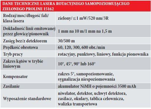 Laser rotacyjny samopoziomujący zielony PROLINE 15162