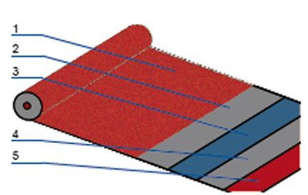 Papa oksydowana: 1. posypka mineralna drobnoziarnista, 2. asfalt oksydowany, 3. welon szklany, 4. asfalt oksydowany, 5. folia antyadhezyjna.
