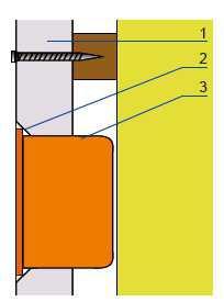 Osadzenie puszki elektrycznej: 1. płyty gipsowo-włóknowe, 2. sfazowana krawędź płyty, 3. puszka elektryczna.