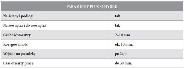 PARAMETRY PLUS S2 HYDRO