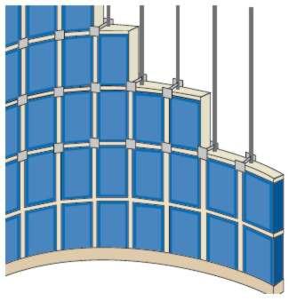 Ścianki przebiegające po krzywiźnie zbroi się pionowo prętami umieszczanymi tylko od zewnętrznej strony łuku. Zbrojenie poziome, w postaci dwóch prętów, wprowadza się pod spinki, a następnie mocuje do nich drutem wiązałkowym. Pręty muszą być umieszczone wzdłuż krawędzi listwy.