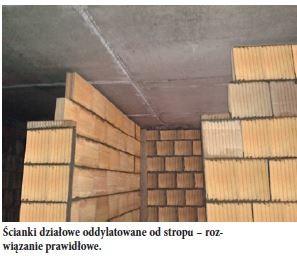 Ścianki działowe oddylatowane od stropu – rozwiązanie prawidłowe.