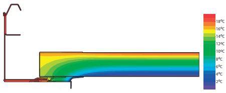 Montaż z uszczelnieniem termiczno-wykańczającym