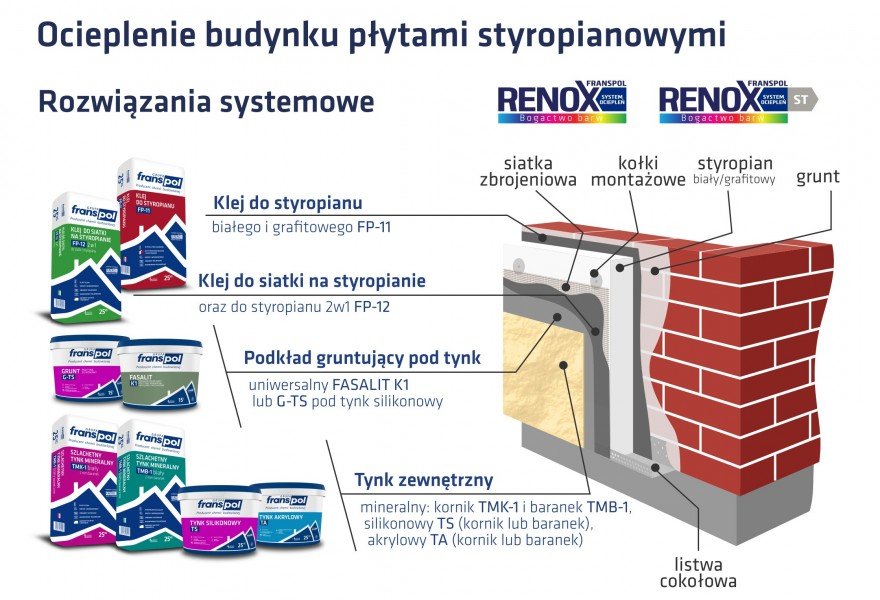 FRANSPOL Rozwiązania systemowe