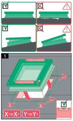 1. Należy przygotować otwór w dachu zgodnie z wymiarami podanymi w instrukcji montażu, podłoże powinno być równe, oczyszczone i wypoziomowane. Nie można umieszczać okna na warstwie termoizolacji, w takim przypadku należy umieścić okno na stabilnej, sztywnej podstawie przygotowanej przez inwestora lub ramie montażowej.