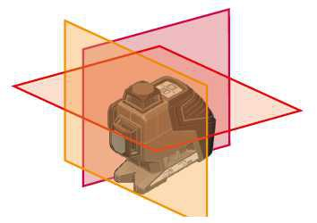 Najpopularniejsze są lasery emitujące dwie płaszczyzny pionowe i jedną poziomą.