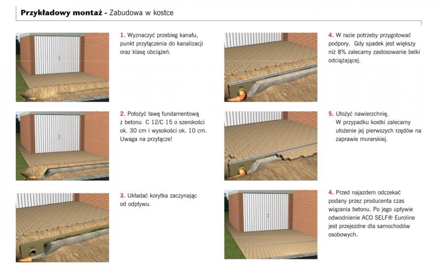 Zdj.2. Instrukcja montażu ACO Self Euroline