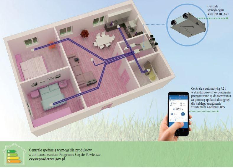 Przykładowy schemat poprawnej instalacji wentylacyjnej w domu jednorodzinnym.