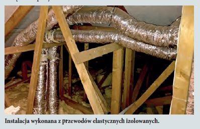 Instalacja wykonana z przewodów elastycznych izolowanych