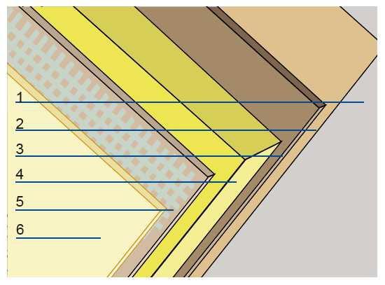 Schemat izolacji stropu z tynkiem na siatce zbrojącej: 1. strop nad pomieszczeniem nieogrzewanym, 2. warstwa gruntująca, 3. zaprawa klejowa, 4. płyty wełny mineralnej, 5. siatka z włókna szklanego zatopiona w zaprawie klejowej, 6. tynk cienkowarstwowy.