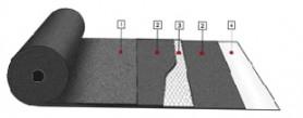 1. Włóknina polipropylenowa stabilizacyjna 2. Wodoszczelna mieszanka bitumiczna SBS 3. Osnowa (włóknina poliestrowa) 4. Włóknina polipropylenowa stabilizacyjna