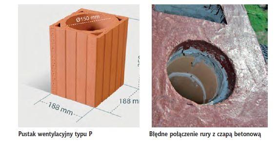 Pustak wentylacyjny typu P - Błędne połączenie rury z czapą betonową