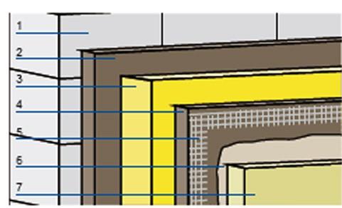 System dociepleń chroniący przed powstawaniem nalotów: 1. ściana zewnętrza, 2. zaprawa klejowa, 3. materiał termoizolacyjny, 4. zaprawa klejowa, 5. siatka zbrojąca wtopiona w zaprawie klejowej, 6. warstwa gruntująca, 7. tynk zewnętrzny lub farba fasadowa z dodatkiem biocydów.