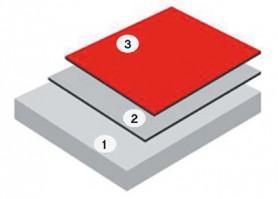 System dachowy odporny na ogień: 1 – podłoże betonowe, 2 – papa asfaltowa zgrzewalna podkładowa LEMBIT O P-V70 S30, 3 – papa asfaltowa zgrzewalna wierzchniego krycia LEMBIT NRO.