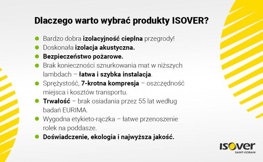 Zalety wełny do ociepleń oraz izolacji paroszczelnej ISOVER
