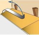 Kliny pozwalają zachować odstęp od ściany, niezbędny przy podłodze tzw. pływającej. Unoszony do góry dopychacz działa jak dźwignia i dosuwa krótsze boki paneli do siebie.