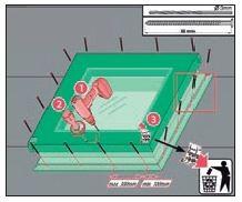 3. Odmierzyć miejsca położenia wkrętów i przykręcić do podłoża.