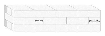 Rys 1. Minimalne przesunięcie bloczków w przewiązanie bloczków w murze